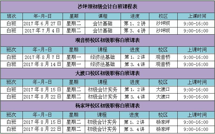 初级会计职称课程表