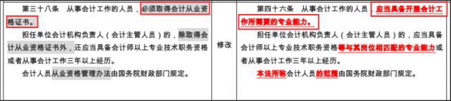 《会计法》正式文件开始修订,会计证取消已成定居