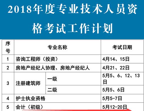 2018年初级会计考试时间