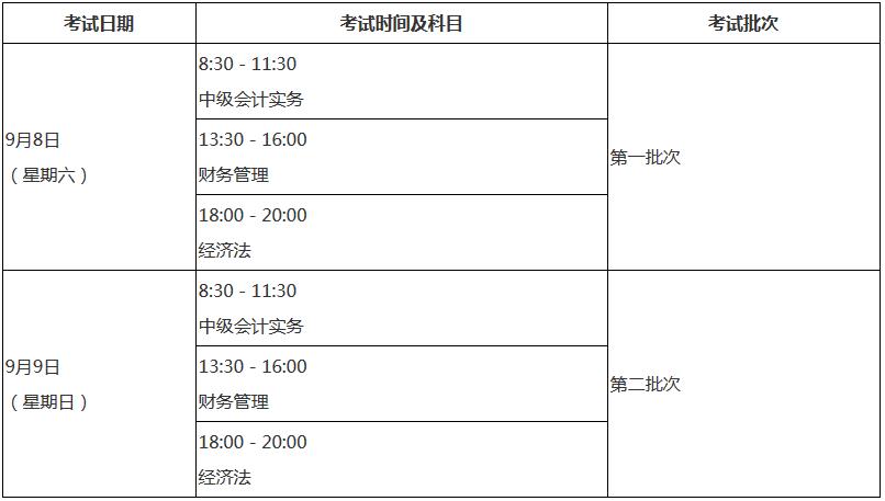2018年中级会计职称考试时间