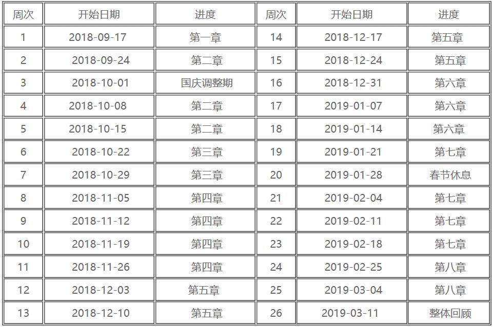 QQ截图2019年重庆中级会计职称如何备考预习