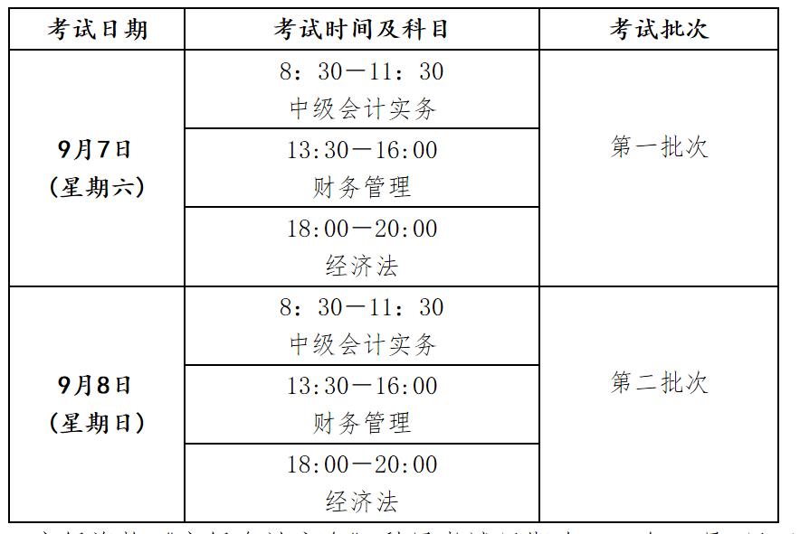 2019年重庆中级会计职称考试日程安排